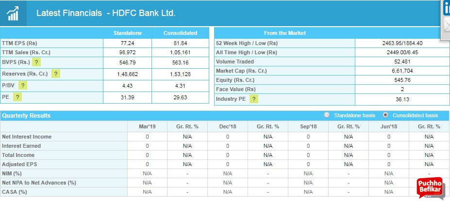 hdfc Fundamentally Strong Stocks with Low Price