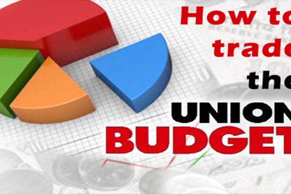 Budget Day Trading Strategy