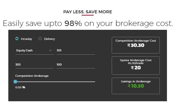5 paisa brokerage calculator compare