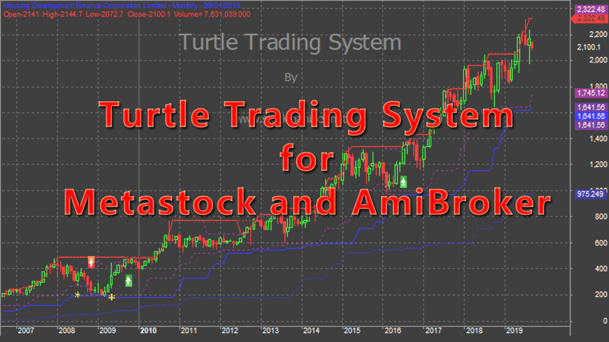 Turtle Trading System - Codes for Metastock & AmiBroker