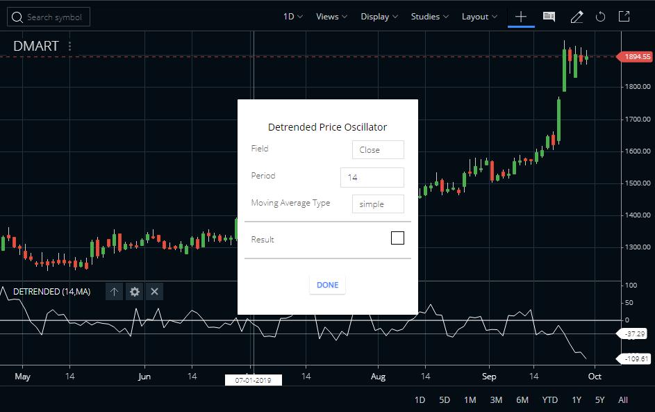 Detrended Price Oscillator Zerodha Kite