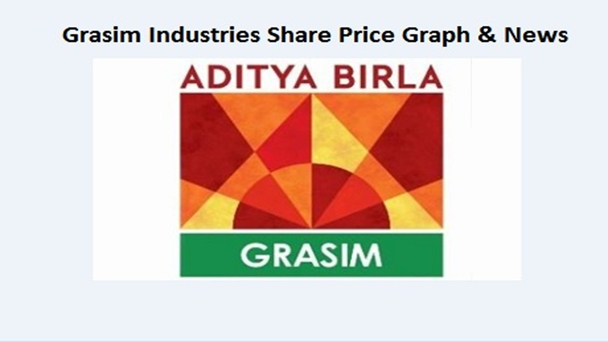 Grasim Industries Share Price Graph & News