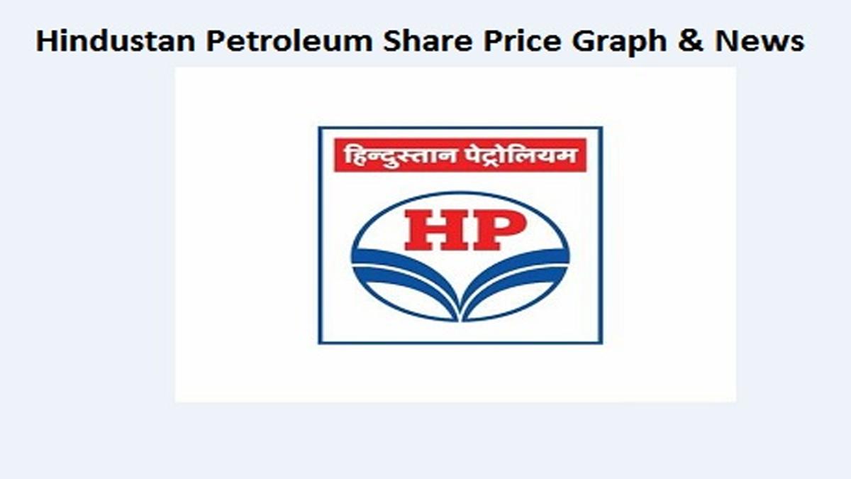 Hindustan Petroleum Share Price Graph & News