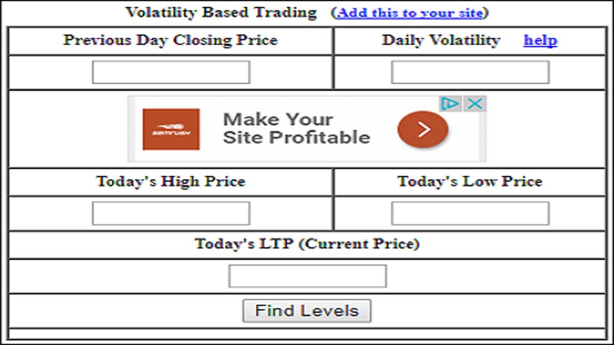 Intraday volatility trading strategy