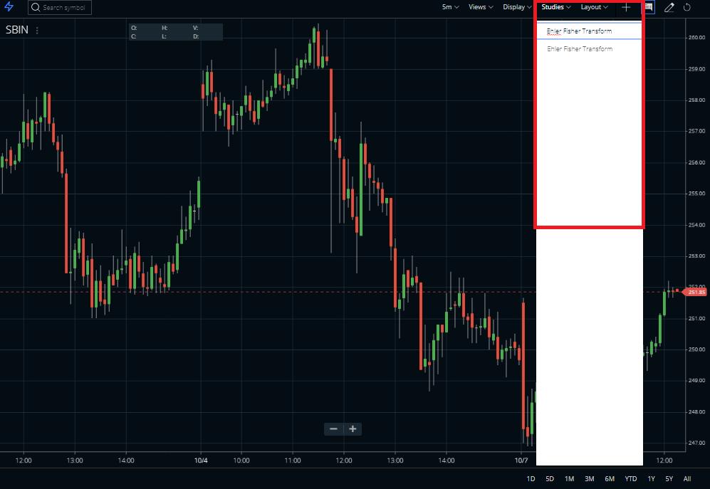 Ehler fisher transform indicator
