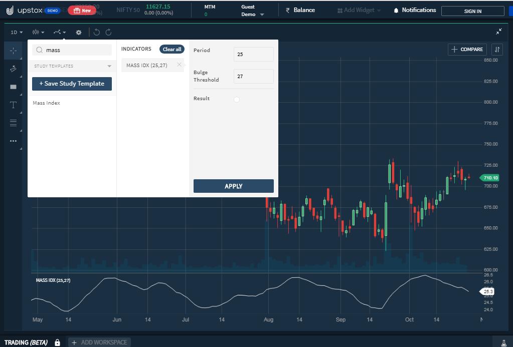 Upstox Charting Platform