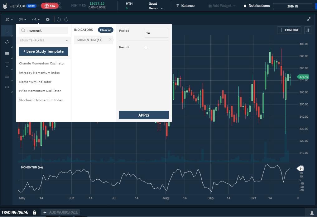 Upstox Momentum Indicator