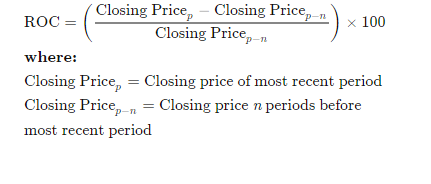 Price rate of change indicator