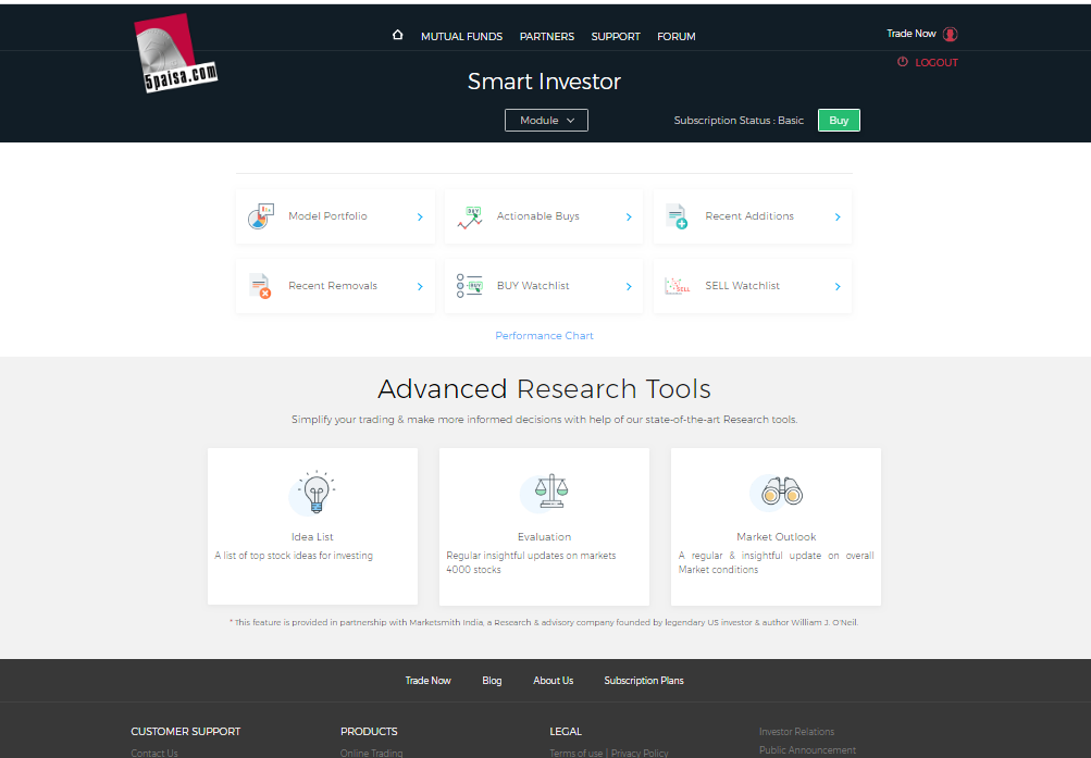 5Paisa review smart investor