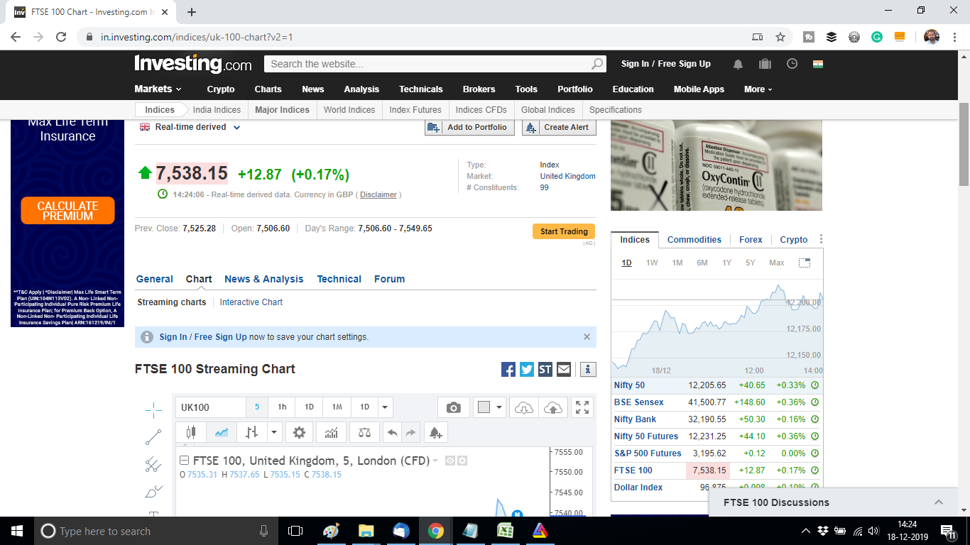FTSE 100 Index Live Chart