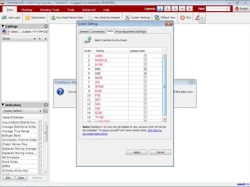 Best Charting Software Chartnexus