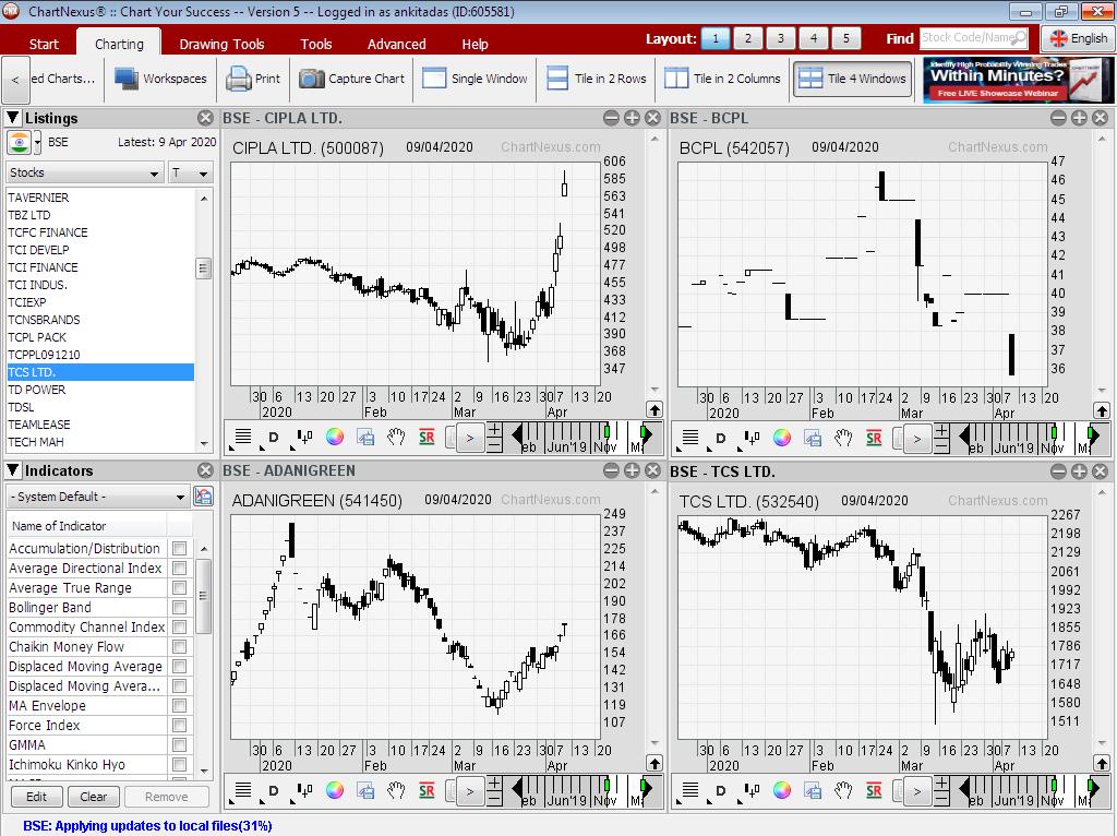 Multiple Charts Chartnexus