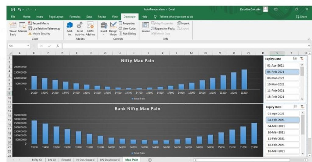 Best Options Selling Strategy Excel