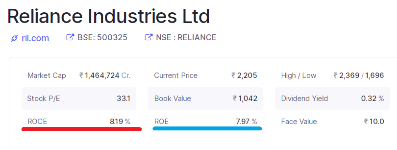 Reliance Industries Ltd's ROCE and ROE