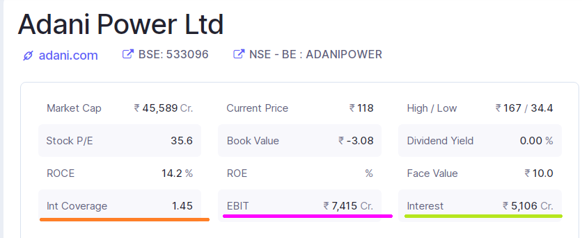 Interest coverage ratio of Adani Power Ltd