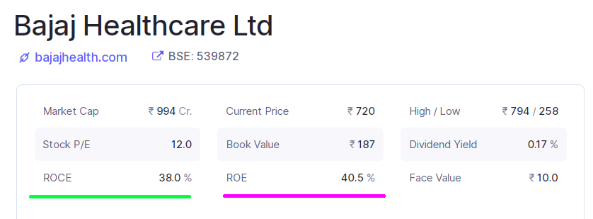 Bajaj Healthcare Ltd's ROE and ROCE chart