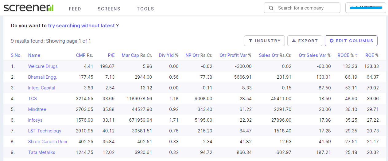 The fundamental screener showing company names holding high roce and roe