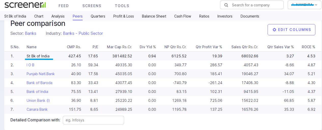 Peer comparision on fundamental stock analysis screener.in