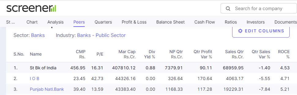 Top 3 PSU Bank Shares