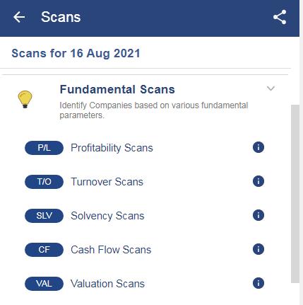Fundamental scan option.
