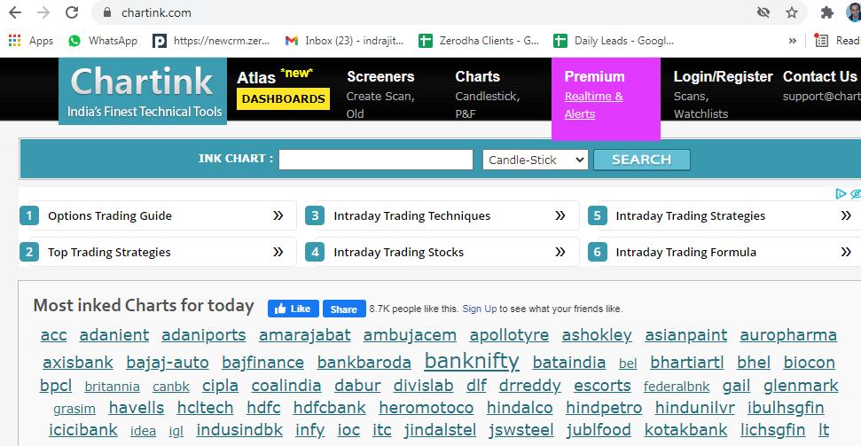 Stock screening website chartink.com